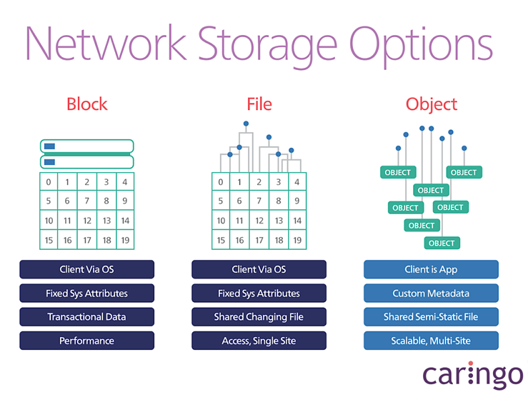 Bebop and Teradici Webinar cloud storage options