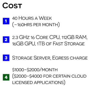 Bebop and Teradici Webinar cost of cloud editing